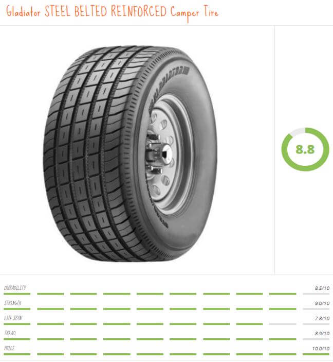 Rv Tires Near Me >> Need To Replace Your Rv Tires More Than You Ever Wanted To Know