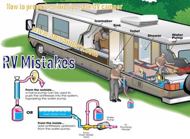 Winterizing your RV can be an intimidating process, but it only takes 20 minutes and 5 jugs of RV antifreeze. To avoid making an RV mistake just make sure you have pink fluid coming out of all of your faucets, toilets, sinks, showers and holding tanks. If pink RV antifreeze is coming out of every faucet and drain there is no way you can make an RV mistake when winterizing your RV camper or travel trailer.
