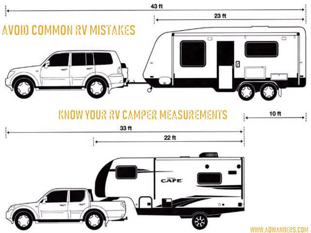 RV mistakes happen when you don't know your towing capacity. Feeling rushed or don't know the size of your rv camper when going on under short bridges. know your camper measurements will result in making less RV mistakes.