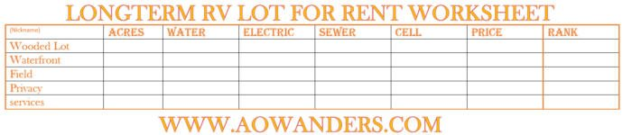 My longterm RV lot for rent worksheet.
