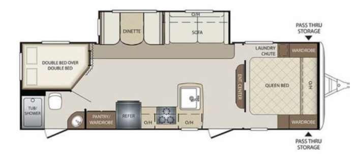 Stock floorplan found on google to use for your online RV classified ad